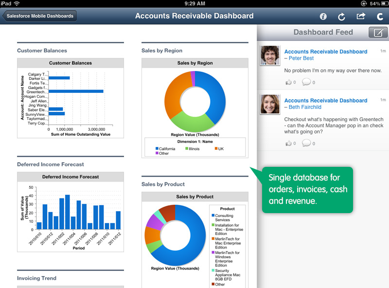 FinancialForce dashboard shows how it keeps its features in a central location.