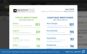 Screenshot #6 of SproutSocial ()