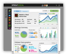 Screenshot #1 of SproutSocial (social media analytics)