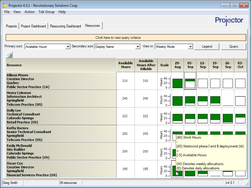 Screenshot #3 of Projector PSA (Resource Availability)