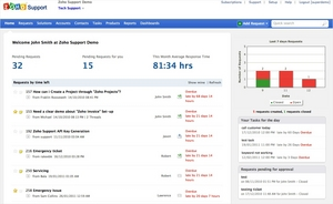 Screenshot #3 of Zoho Support (Zoho Support)
