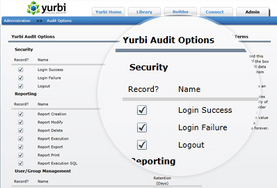 Screenshot of Yurbi (Robust Security and Data Governance)
