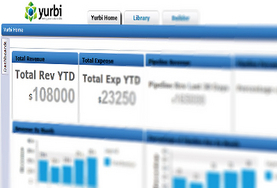 Screenshot of Yurbi (Drag and Drop Dashboard Creation)
