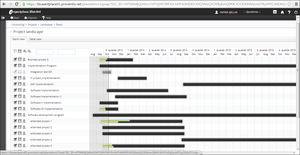 Screenshot #5 of Projectplace (Project portfolio management tool in Projectplace)