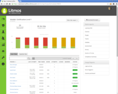 Screenshot #15 of Litmos LMS (Assessment report view 01)