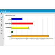 Screenshot of Tenrox Professional Services Automation (PSA) Solution ()