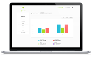 Screenshot #4 of Lettuce Apps (Gain key insights into your business & best selling products by tracking real-time analytics on your sales, orders and inventory.)