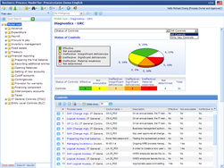 Screenshot of ProcessGene GRC Software Suite (Control Dashboards)