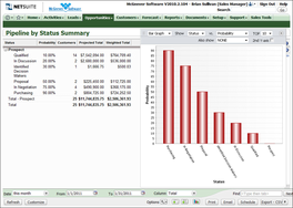 Screenshot #2 of NetSuite OneWorld (Netsuite Financials - Accounting Software)