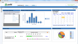 Screenshot of Yurbi (Yurbi Dashboards can mashup information from multiple sources)