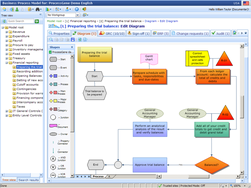 Screenshot of ProcessGene GRC Software Suite (Drawing Flowcharts)