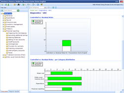 Screenshot of ProcessGene GRC Software Suite (Controlled vs. Residual Risks)